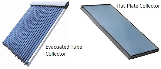 Solar Thermal Collectors - Municipality of the District of Digby